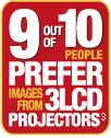 9 Out Of 10 People Prefer Images From 3LCD Projectors*